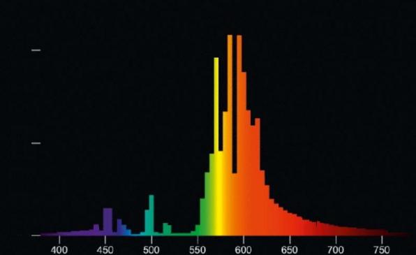 Strahlungsverteilung_HPS_Flower